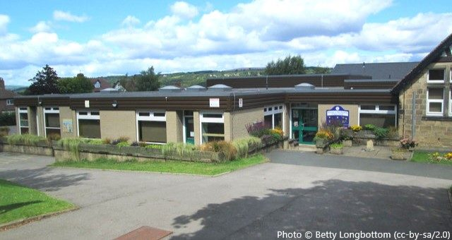 Ben Rhydding Primary School, Ilkley LS29