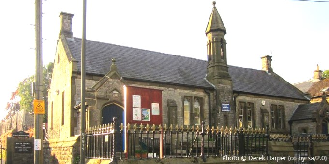 Castleton Primary School, Whitby YO21