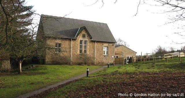 Welburn Community Primary School, York YO60